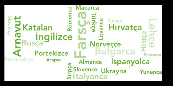 muttersprachen-tue-business